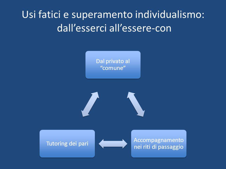 Usi fatici e superamento individualismo: dallesserci allessere-con Dal privato al comune Accompagnamento nei riti di passaggio Tutoring dei pari
