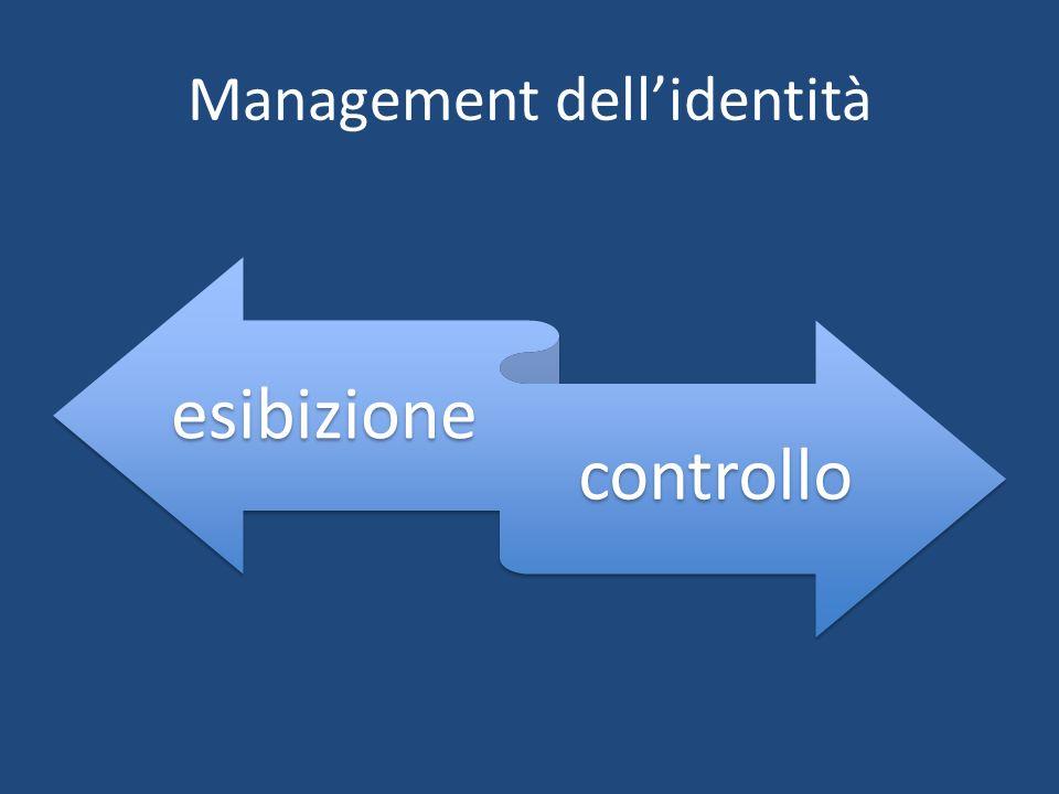 Management dellidentità esibizione controllo