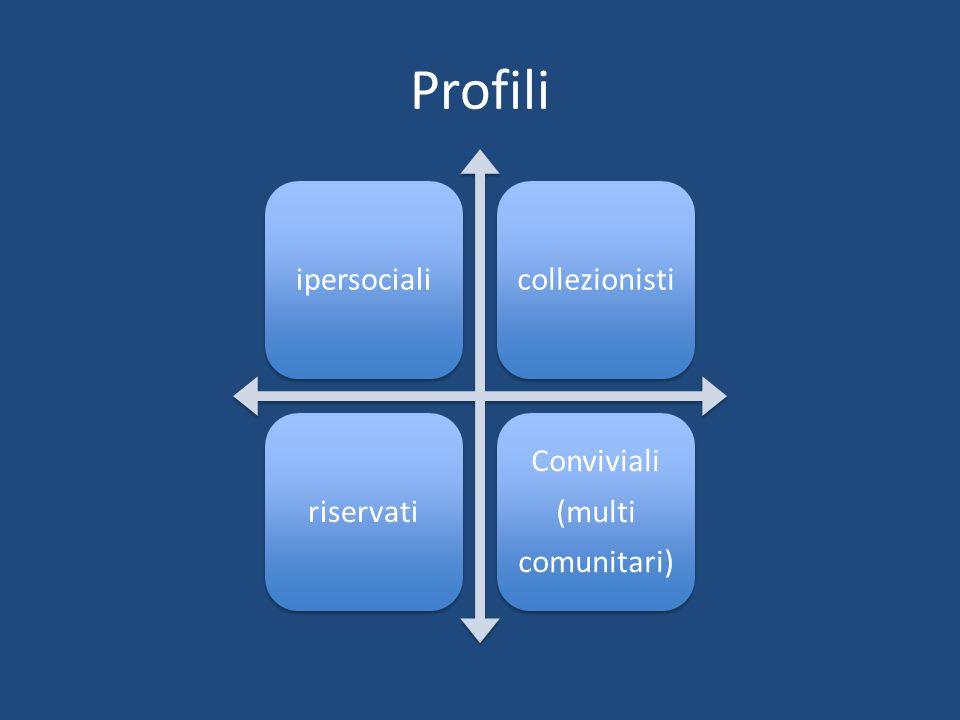 Profili ipersocialicollezionistiriservati Conviviali (multi comunitari)