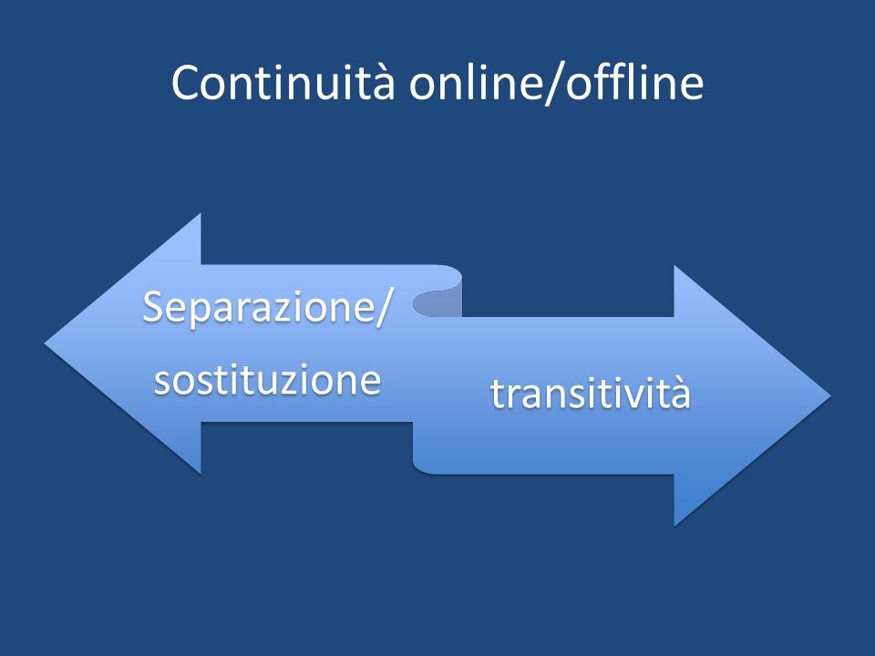 Continuità online/offline Separazione/ sostituzione transitività