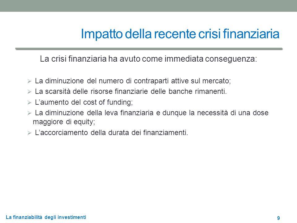 La finanziabilità degli investimenti Impatto della recente crisi finanziaria La crisi finanziaria ha avuto come immediata conseguenza: La diminuzione del numero di contraparti attive sul mercato; La scarsità delle risorse finanziarie delle banche rimanenti.