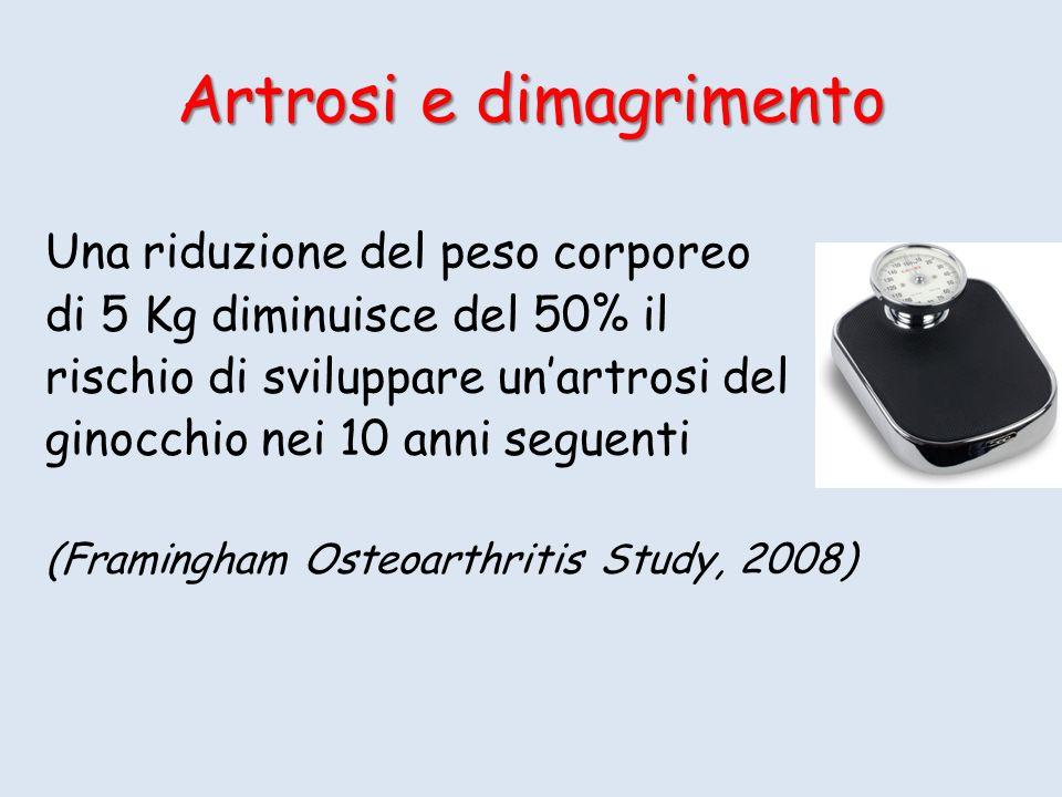 Artrosi e dimagrimento Una riduzione del peso corporeo di 5 Kg diminuisce del 50% il rischio di sviluppare unartrosi del ginocchio nei 10 anni seguenti (Framingham Osteoarthritis Study, 2008)