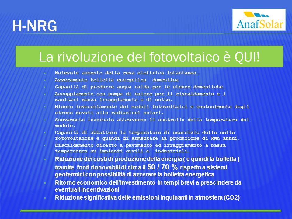 H-NRG Notevole aumento della resa elettrica istantanea. Azzeramento bolletta energetica domestica Capacità di produrre acqua calda per le utenze domes