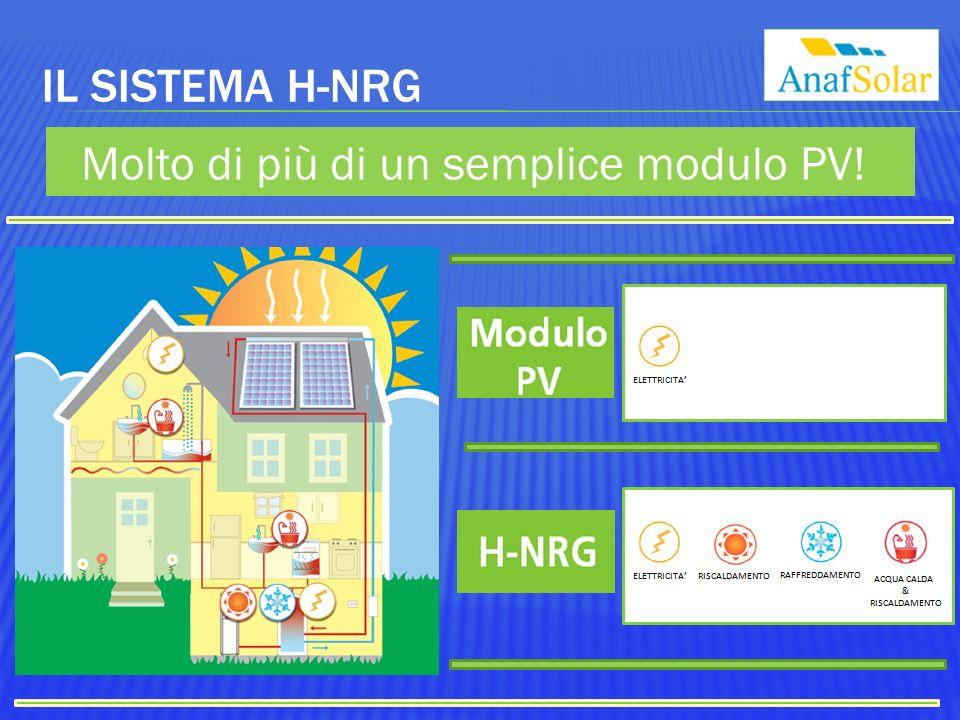 IL SISTEMA H-NRG Molto di più di un semplice modulo PV!