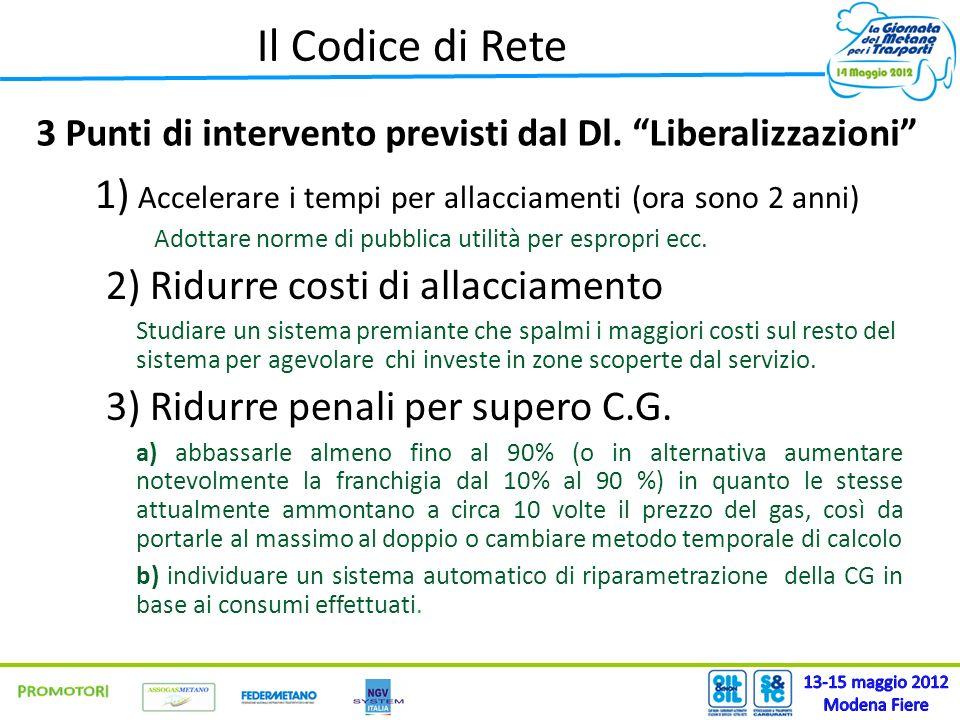 Il Codice di Rete 3 Punti di intervento previsti dal Dl. Liberalizzazioni 1) Accelerare i tempi per allacciamenti (ora sono 2 anni) Adottare norme di