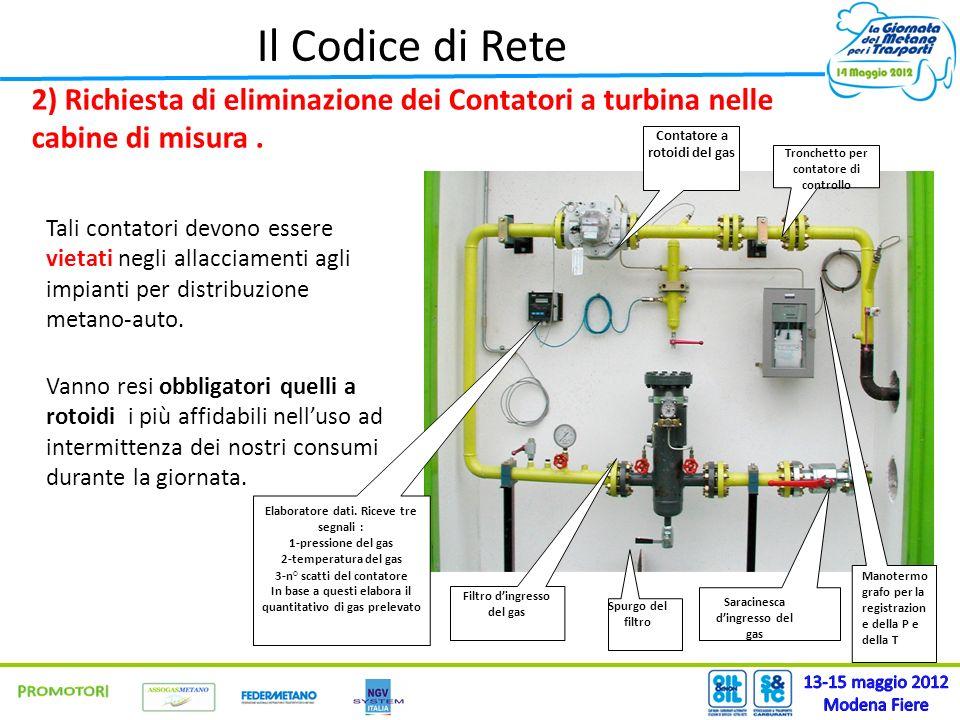 Il Codice di Rete 2) Richiesta di eliminazione dei Contatori a turbina nelle cabine di misura. Tali contatori devono essere vietati negli allacciament