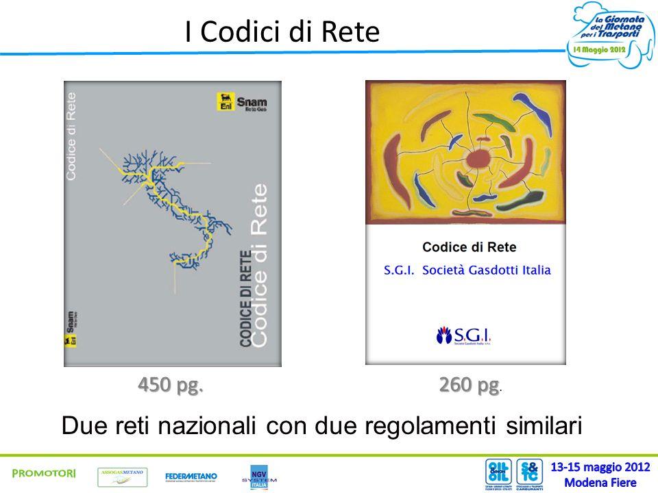 I Codici di Rete 450 pg. 260 pg 450 pg. 260 pg. Due reti nazionali con due regolamenti similari