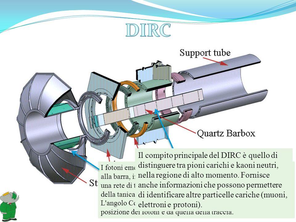 Il rivelatore Cerenkov è utilizzato per identificare la natura delle particelle e per determinarne la velocità misurando l'angolo Cerenkov delle tracc