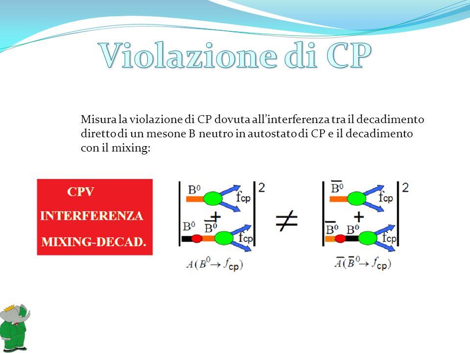Misura la violazione di CP dovuta allinterferenza tra il decadimento diretto di un mesone B neutro in autostato di CP e il decadimento con il mixing:
