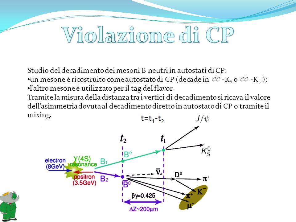 Studio del decadimento dei mesoni B neutri in autostati di CP: un mesone è ricostruito come autostato di CP (decade in -K S o -K L ); laltro mesone è