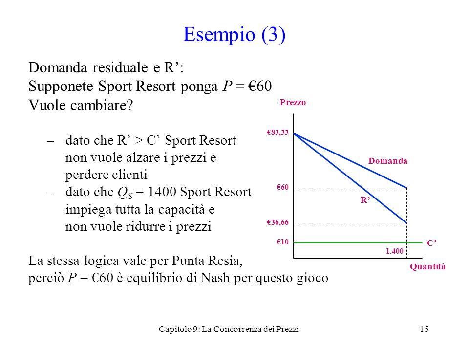 Esempio (3) Domanda residuale e R: Supponete Sport Resort ponga P = 60 Vuole cambiare? –dato che R > C Sport Resort non vuole alzare i prezzi e perder