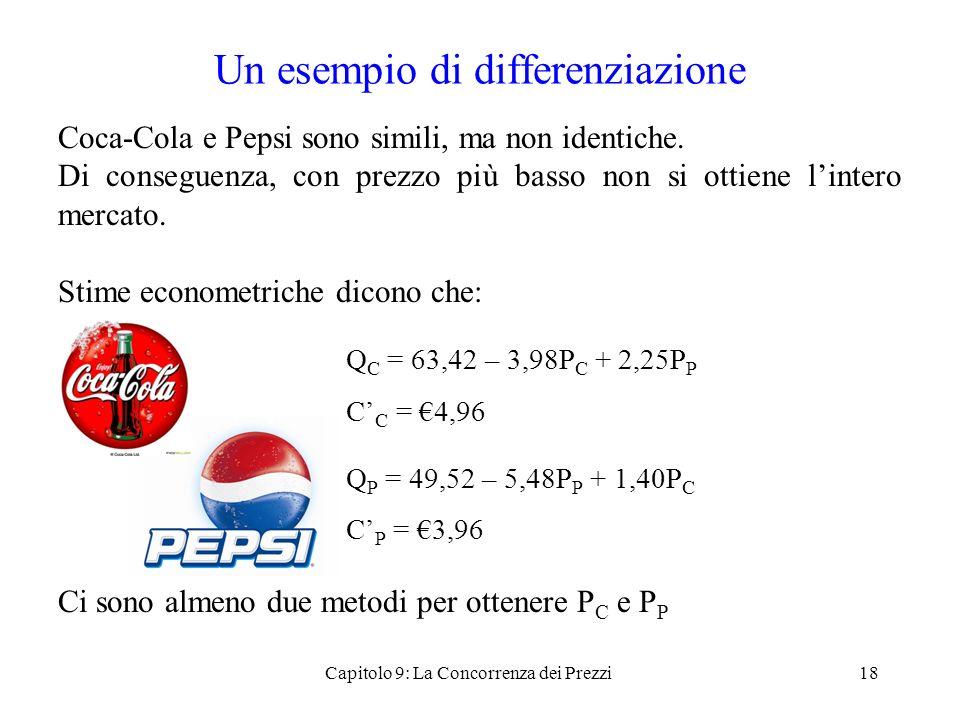 Un esempio di differenziazione Coca-Cola e Pepsi sono simili, ma non identiche. Di conseguenza, con prezzo più basso non si ottiene lintero mercato. S