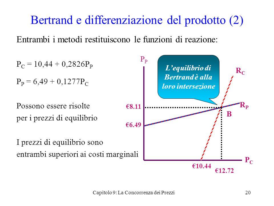 Bertrand e differenziazione del prodotto (2) Entrambi i metodi restituiscono le funzioni di reazione: P C = 10,44 + 0,2826P P P P = 6,49 + 0,1277P C P