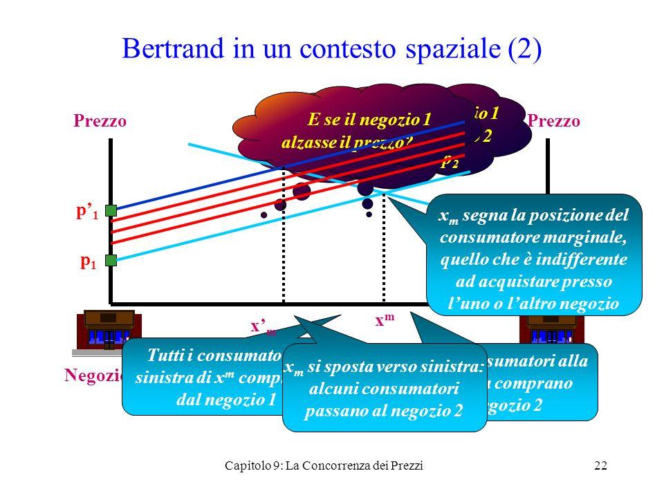 Bertrand in un contesto spaziale (2) 22Capitolo 9: La Concorrenza dei Prezzi Negozio 1Negozio 2 Assumete che il negozio 1 ponga prezzo p 1 e il negozi