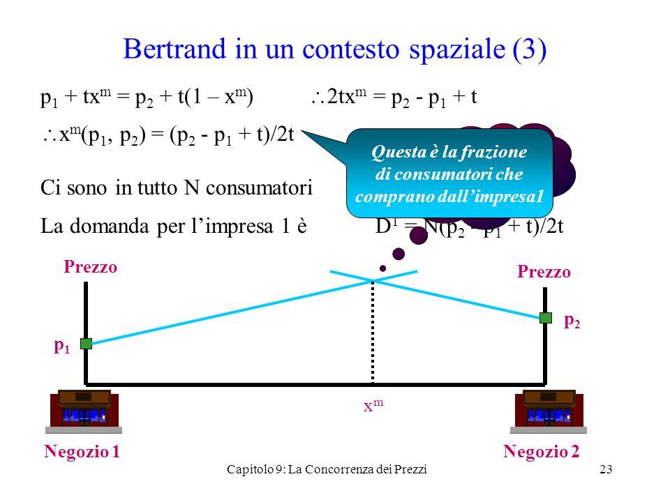 Bertrand in un contesto spaziale (3) p 1 + tx m = p 2 + t(1 – x m ) 2tx m = p 2 - p 1 + t x m (p 1, p 2 ) = (p 2 - p 1 + t)/2t Ci sono in tutto N cons
