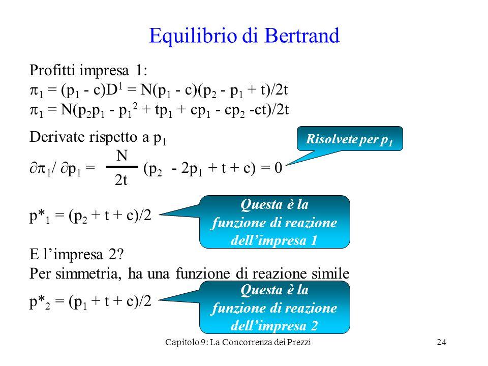 Equilibrio di Bertrand Profitti impresa 1: 1 = (p 1 - c)D 1 = N(p 1 - c)(p 2 - p 1 + t)/2t 1 = N(p 2 p 1 - p 1 2 + tp 1 + cp 1 - cp 2 -ct)/2t Derivate