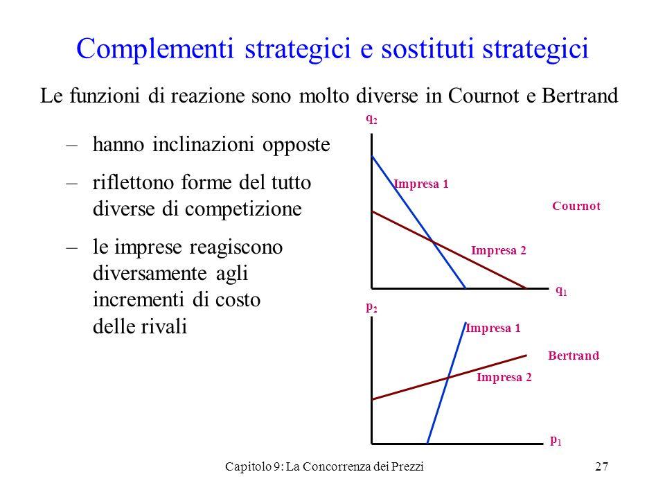 Complementi strategici e sostituti strategici Le funzioni di reazione sono molto diverse in Cournot e Bertrand –hanno inclinazioni opposte –riflettono