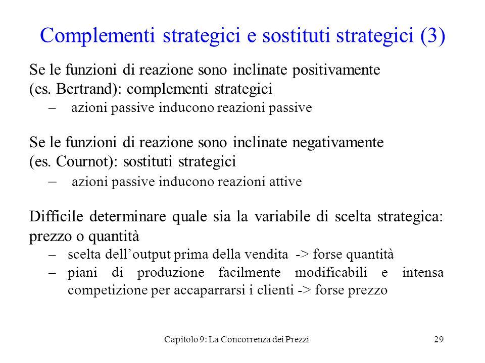 Complementi strategici e sostituti strategici (3) Se le funzioni di reazione sono inclinate positivamente (es. Bertrand): complementi strategici – azi