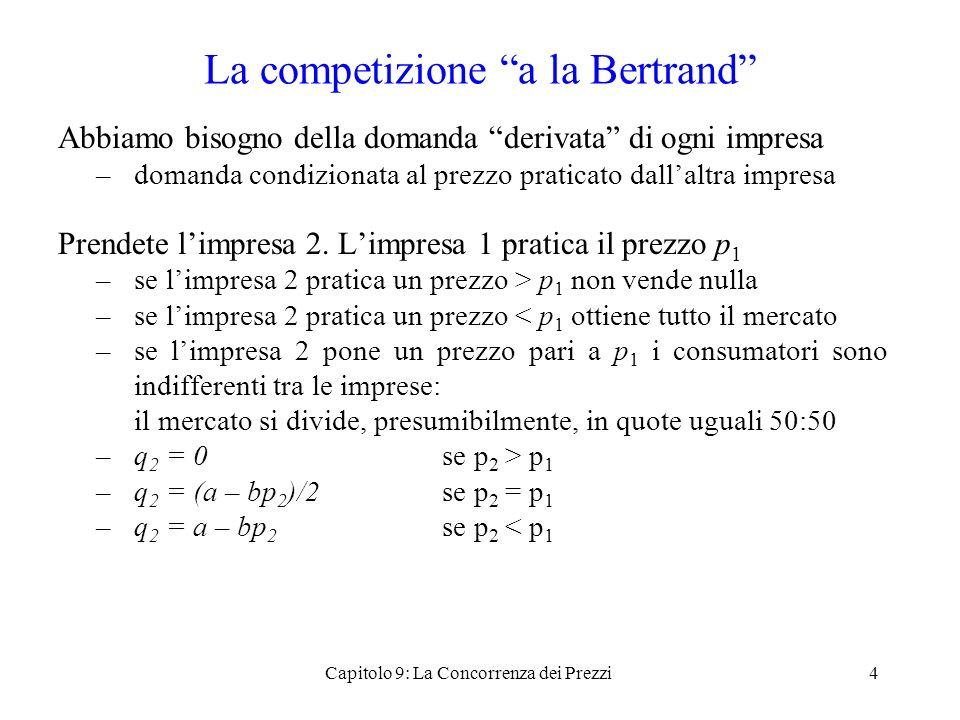 La competizione a la Bertrand (2) Possiamo illustrare tale funzione di domanda: –la domanda è discontinua –la discontinuità nella domanda comporta una discontinuità nei profitti 5 p2p2 q2q2 p1p1 aa - bp 2 (a - bp 2 )/2 Cè un salto in p 2 = p 1 Capitolo 9: La Concorrenza dei Prezzi