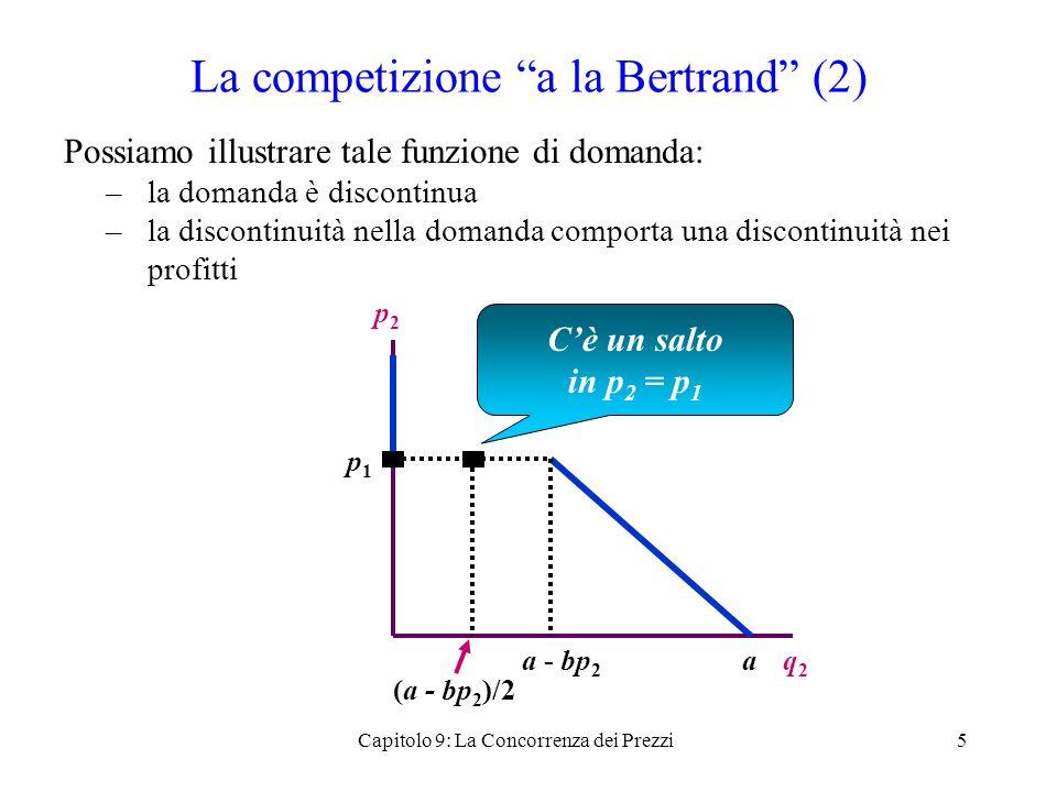 La competizione a la Bertrand (3) I profitti dellimpresa 2 sono: p 2 (p 1,, p 2 ) = 0 se p 2 > p 1 p 2 (p 1,, p 2 ) = (p 2 - c)(a - bp 2 )se p 2 < p 1 p 2 (p 1,, p 2 ) = (p 2 - c)(a - bp 2 )/2se p 2 = p 1 Chiaramente dipendono da p 1.