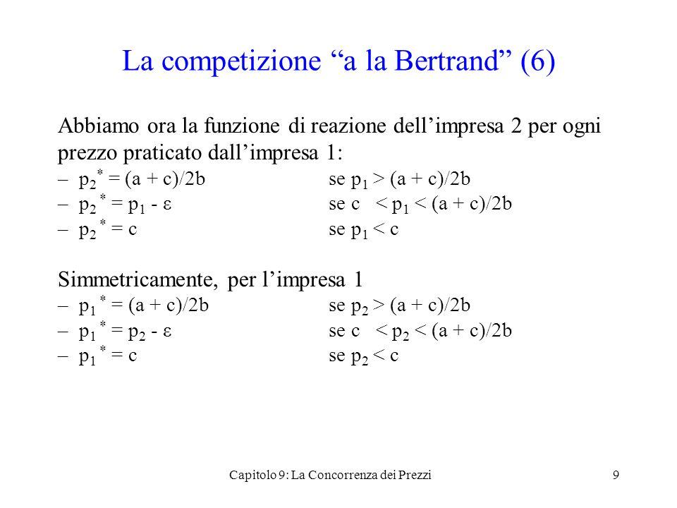 Bertrand e differenziazione del prodotto (2) Entrambi i metodi restituiscono le funzioni di reazione: P C = 10,44 + 0,2826P P P P = 6,49 + 0,1277P C Possono essere risolte per i prezzi di equilibrio I prezzi di equilibrio sono entrambi superiori ai costi marginali 20Capitolo 9: La Concorrenza dei Prezzi PCPC P RCRC 10.44 RPRP Lequilibrio di Bertrand è alla loro intersezione B 12.72 8.11 6.49