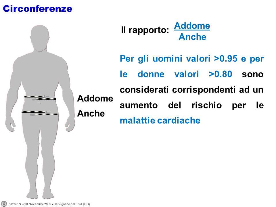Addome Anche Per gli uomini valori >0.95 e per le donne valori >0.80 sono considerati corrispondenti ad un aumento del rischio per le malattie cardiache Addome Anche Il rapporto: Circonferenze Lazzer S.