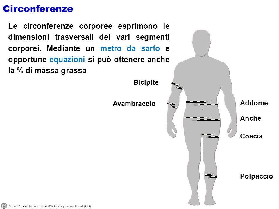 Bicipite Avambraccio Polpaccio Addome Anche Coscia Le circonferenze corporee esprimono le dimensioni trasversali dei vari segmenti corporei. Mediante