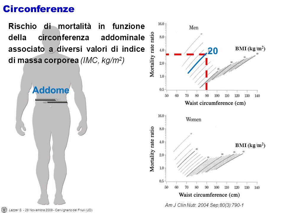Am J Clin Nutr. 2004 Sep;80(3):790-1 20 Circonferenze Addome Rischio di mortalità in funzione della circonferenza addominale associato a diversi valor