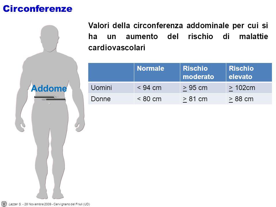 Addome Circonferenze NormaleRischio moderato Rischio elevato Uomini< 94 cm> 95 cm> 102cm Donne< 80 cm> 81 cm> 88 cm Valori della circonferenza addominale per cui si ha un aumento del rischio di malattie cardiovascolari Lazzer S.