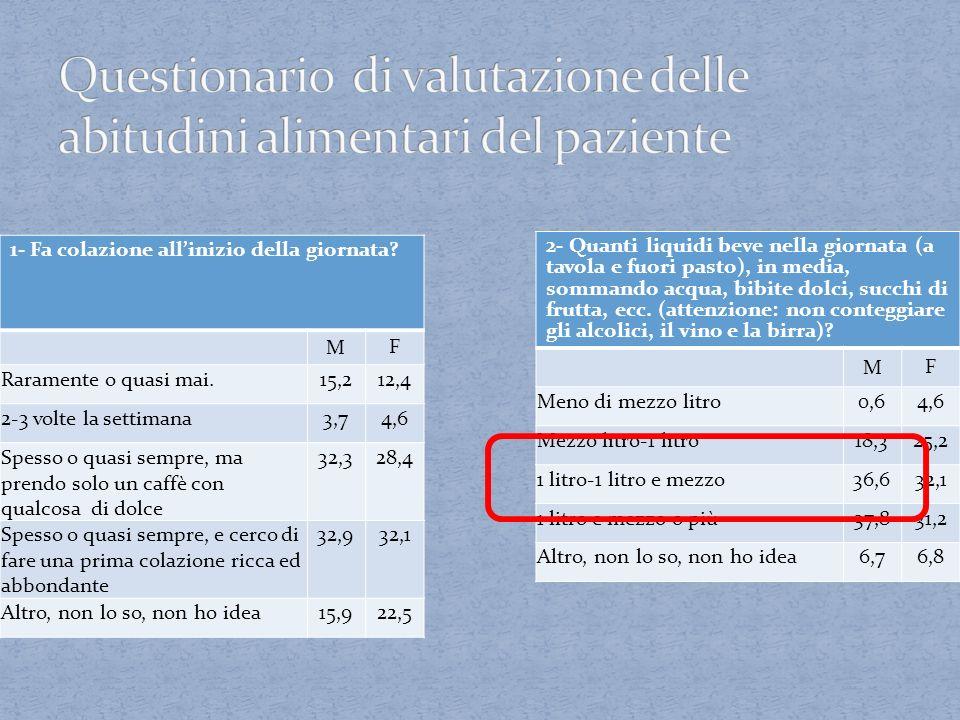 5- Che tipo di grassi consuma in genere.