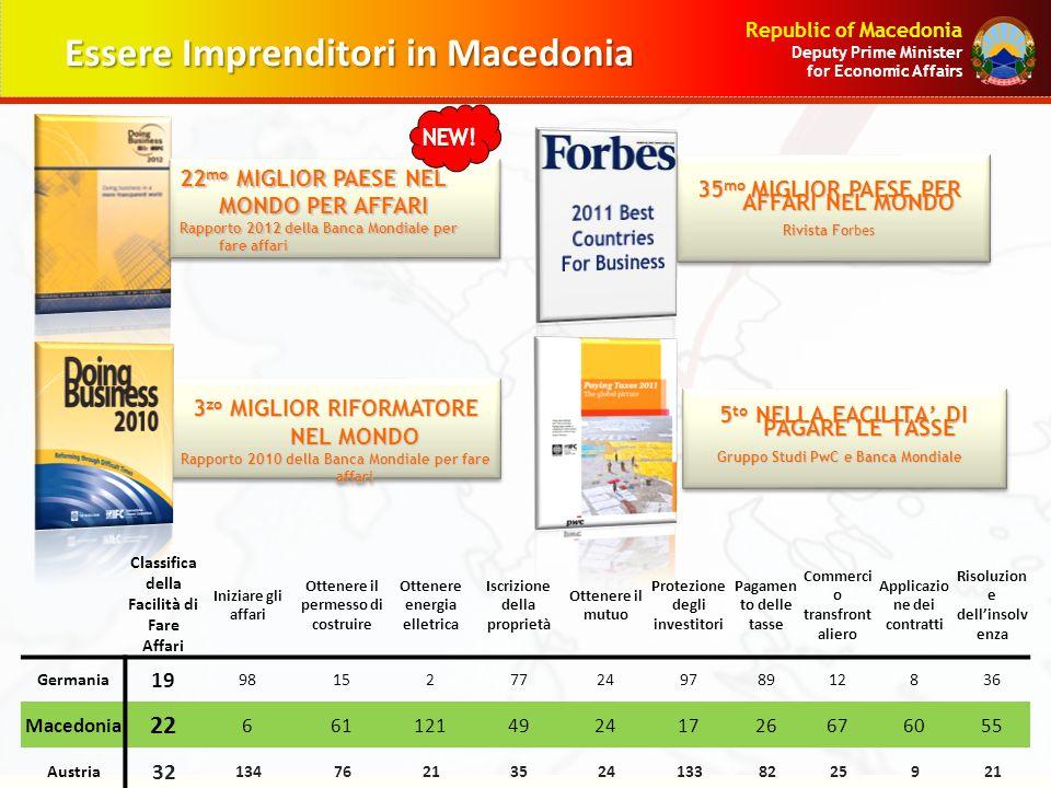 Republic of Macedonia Deputy Prime Minister for Economic Affairs Essere Imprenditori in Macedonia 3 zo MIGLIOR RIFORMATORE NEL MONDO Rapporto 2010 del
