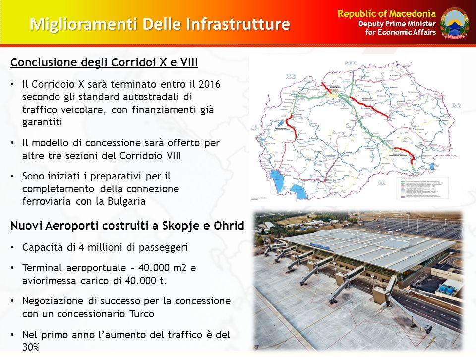 Republic of Macedonia Deputy Prime Minister for Economic Affairs Nuovi Aeroporti costruiti a Skopje e Ohrid Capacità di 4 millioni di passeggeri Termi