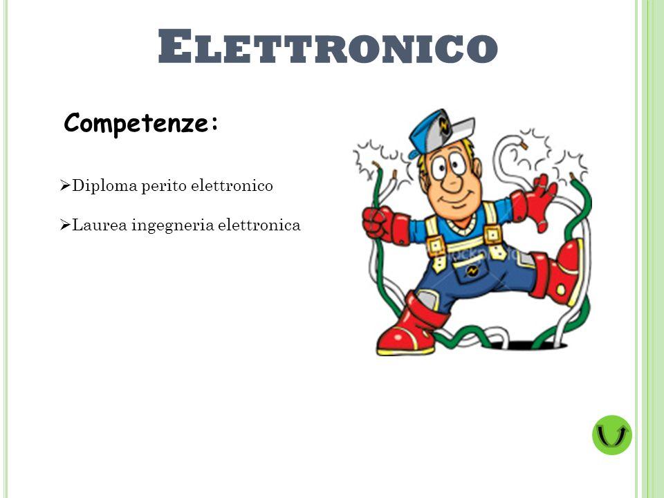 E LETTRONICO Competenze: Diploma perito elettronico Laurea ingegneria elettronica