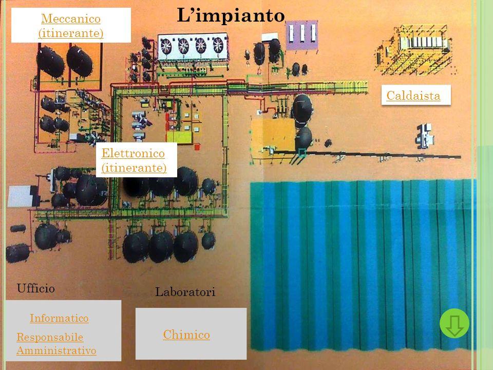 Limpianto Caldaista Meccanico (itinerante) Ufficio Laboratori Chimico Informatico Elettronico (itinerante) Responsabile Amministrativo