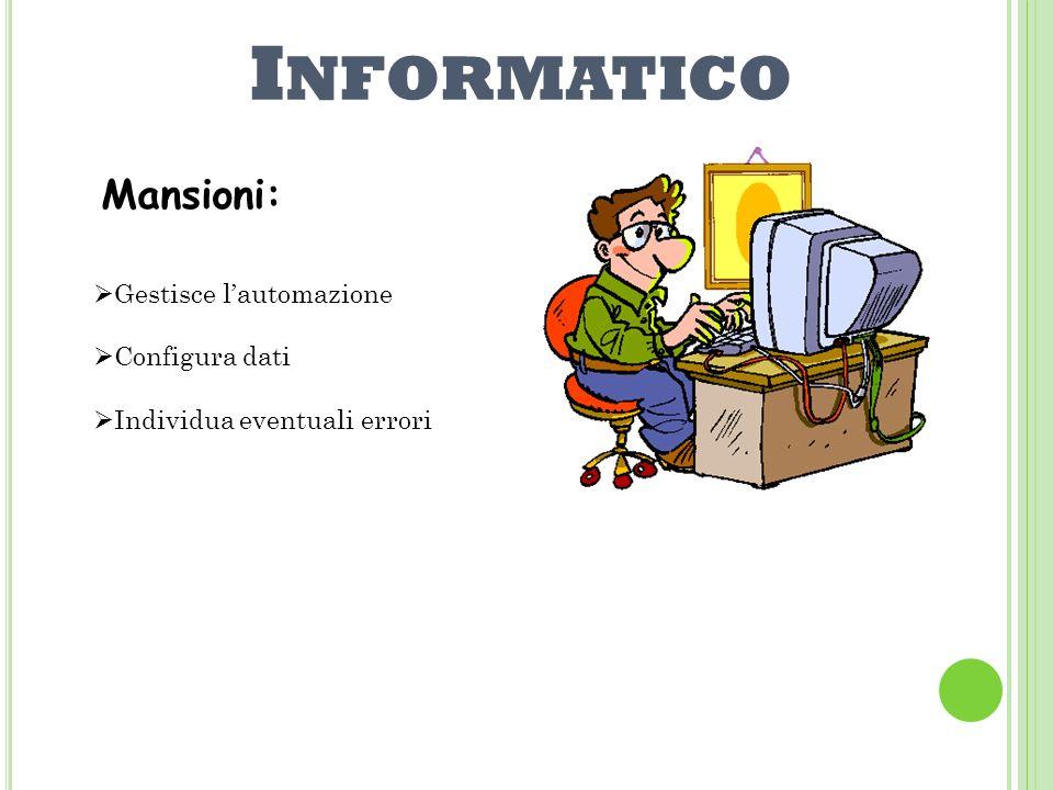 I NFORMATICO Mansioni: Gestisce lautomazione Configura dati Individua eventuali errori