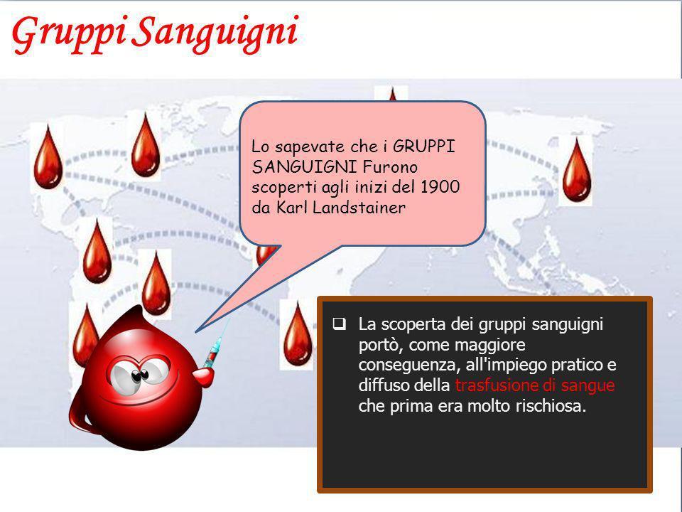 Lo sapevate che i GRUPPI SANGUIGNI Furono scoperti agli inizi del 1900 da Karl Landstainer Gruppi Sanguigni La scoperta dei gruppi sanguigni portò, co