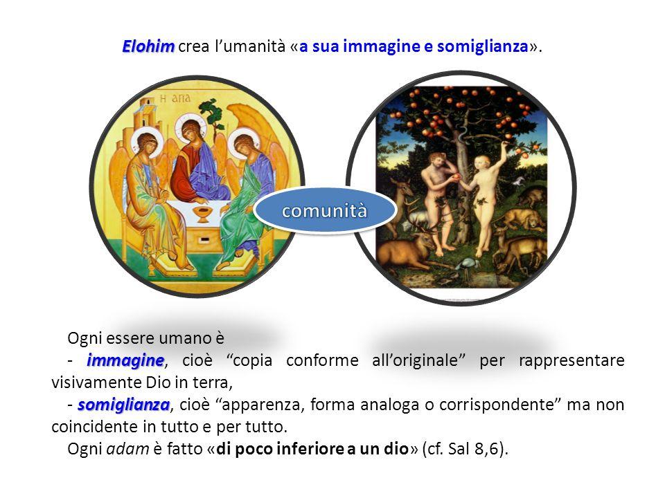 Ogni essere umano è immagine - immagine, cioè copia conforme alloriginale per rappresentare visivamente Dio in terra, somiglianza - somiglianza, cioè apparenza, forma analoga o corrispondente ma non coincidente in tutto e per tutto.