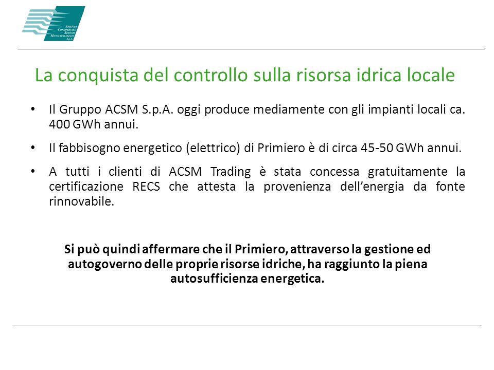 La conquista del controllo sulla risorsa idrica locale Il Gruppo ACSM S.p.A. oggi produce mediamente con gli impianti locali ca. 400 GWh annui. Il fab