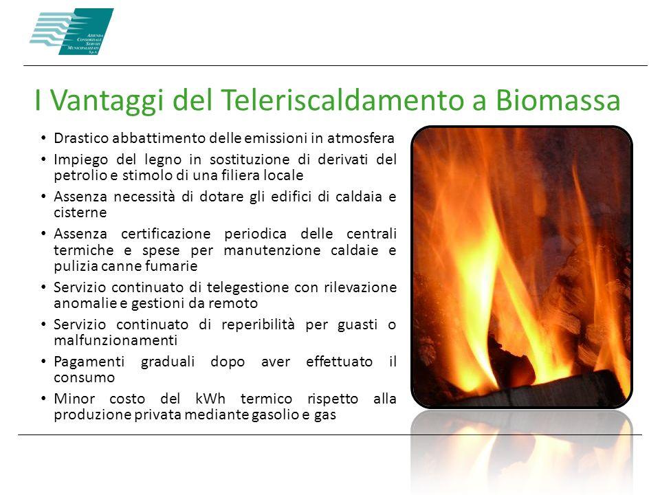 I Vantaggi del Teleriscaldamento a Biomassa Drastico abbattimento delle emissioni in atmosfera Impiego del legno in sostituzione di derivati del petro