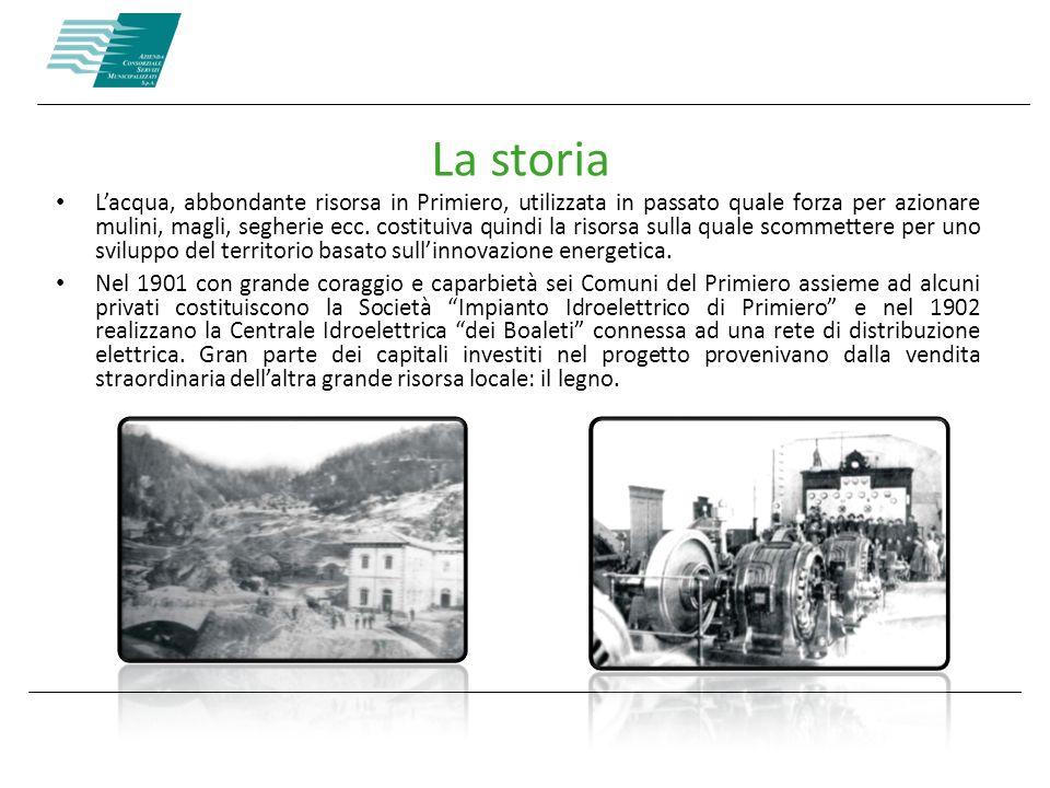 Oggi ACSM è a capo di un gruppo di imprese che si occupa di Il Gruppo ACSM Produzione idroelettrica (ca.