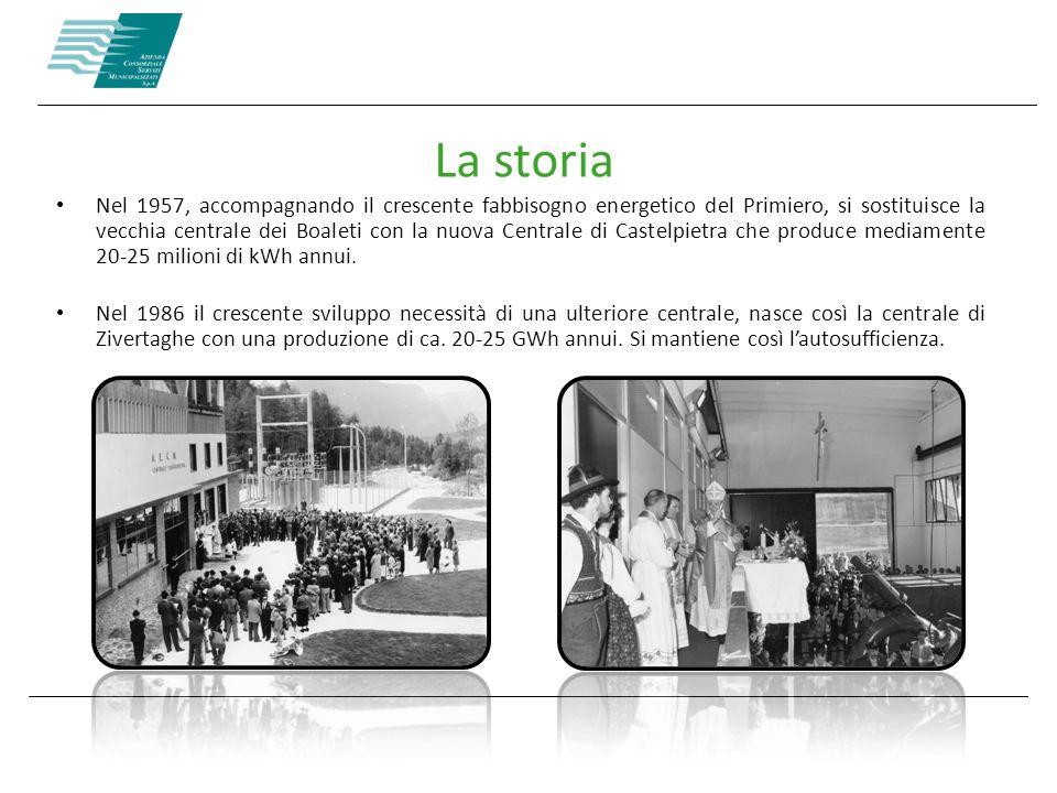 La storia Parallelamente ai progetti della Municipalizzata di Primiero, sul territorio nascevano grossi impianti idroelettrici realizzati e gestiti da soggetti esterni (SIC, SMIRREL, SAVA, SELT ecc.).
