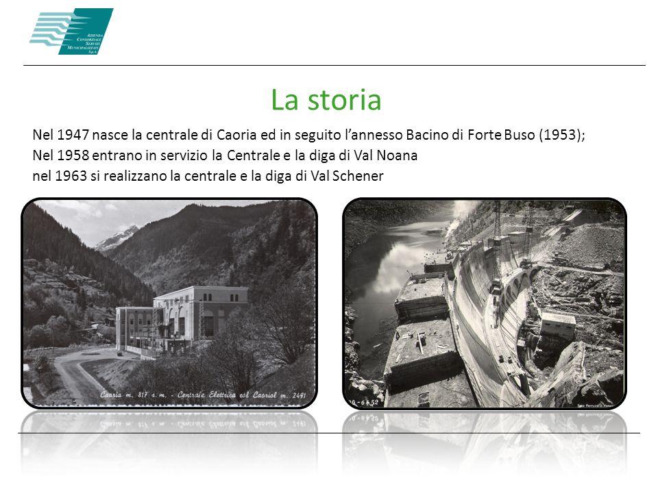 La storia Nel 1947 nasce la centrale di Caoria ed in seguito lannesso Bacino di Forte Buso (1953); Nel 1958 entrano in servizio la Centrale e la diga