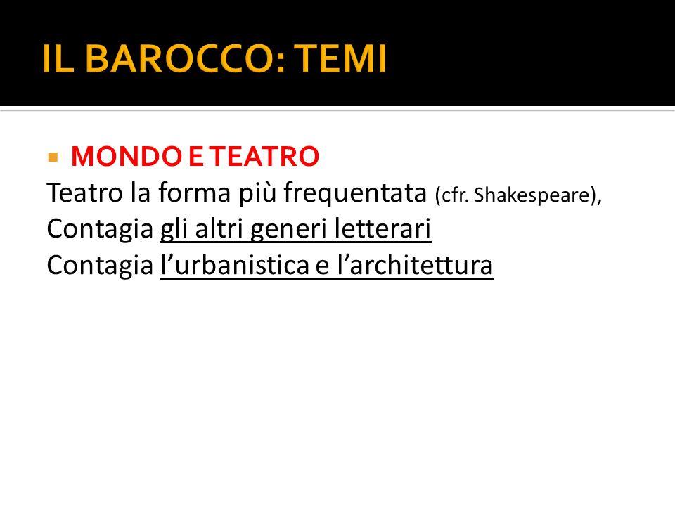 MONDO E TEATRO Teatro la forma più frequentata (cfr. Shakespeare), Contagia gli altri generi letterari Contagia lurbanistica e larchitettura