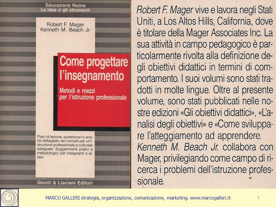MARCO GALLERI strategia, organizzazione, comunicazione, marketing. www.marcogalleri.it 3
