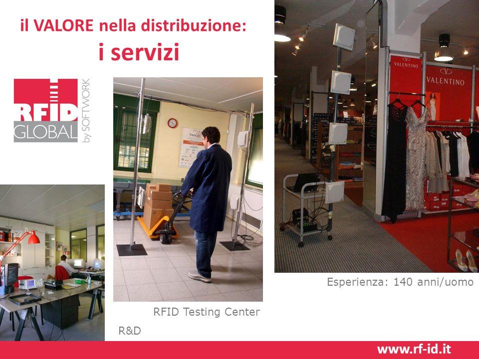 il VALORE nella distribuzione: i servizi Esperienza: 140 anni/uomo R&D RFID Testing Center