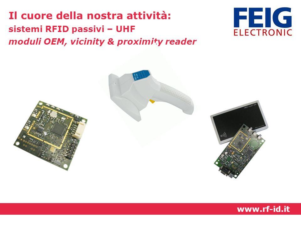 Il cuore della nostra attività: sistemi RFID passivi – UHF moduli OEM, vicinity & proximity reader www.rf-id.it