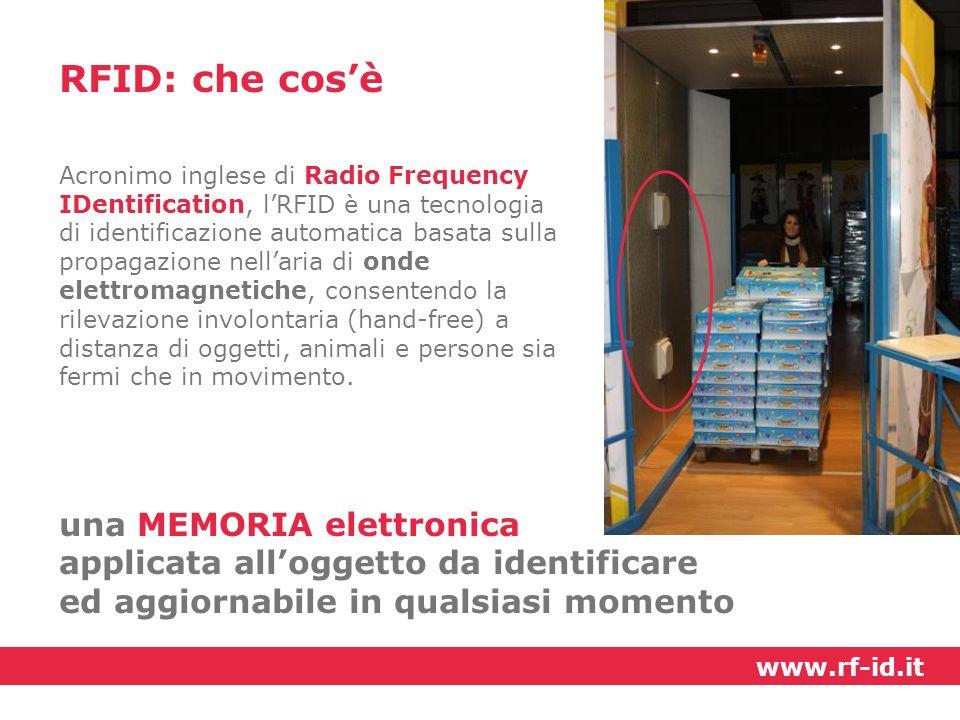 www.rf-id.it RFID: che cosè Acronimo inglese di Radio Frequency IDentification, lRFID è una tecnologia di identificazione automatica basata sulla prop