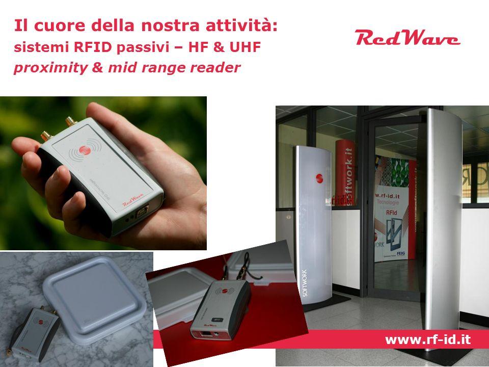 Il cuore della nostra attività: sistemi RFID passivi – HF & UHF proximity & mid range reader www.rf-id.it RedWave