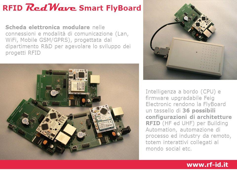 RFID RedWave Smart FlyBoard Scheda elettronica modulare nelle connessioni e modalità di comunicazione (Lan, WiFi, Mobile GSM/GPRS), progettata dal dip