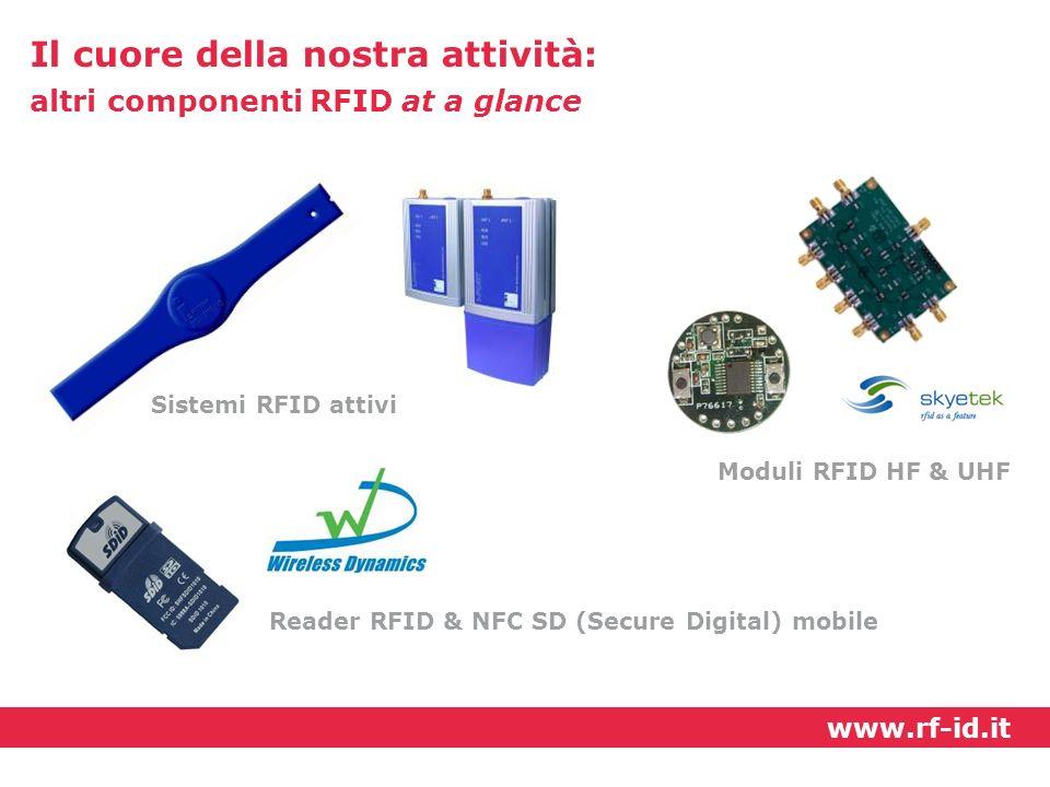 Il cuore della nostra attività: altri componenti RFID at a glance www.rf-id.it Sistemi RFID attivi Moduli RFID HF & UHF Reader RFID & NFC SD (Secure D